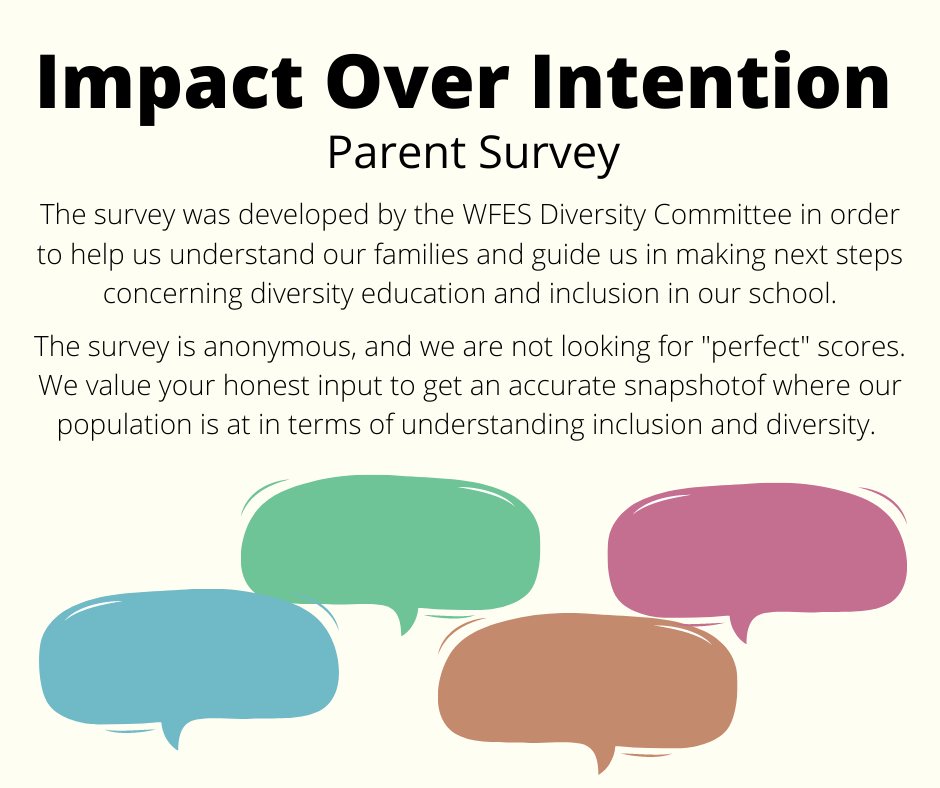 Parent Survey: Impact over Intention