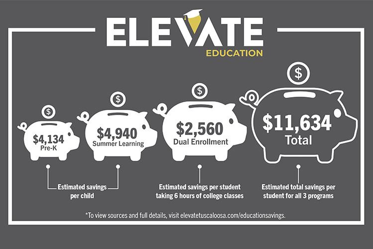 Elevate Education