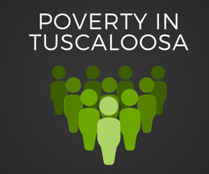 Poverty in Tuscaloosa